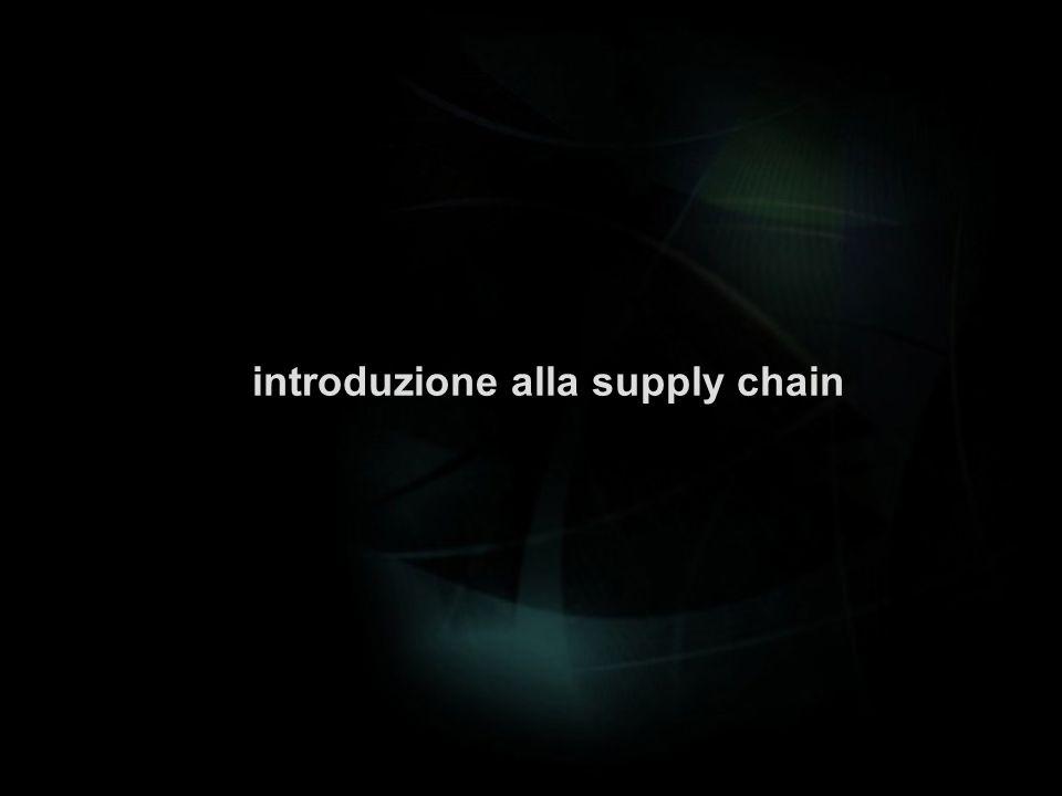 introduzione alla supply chain