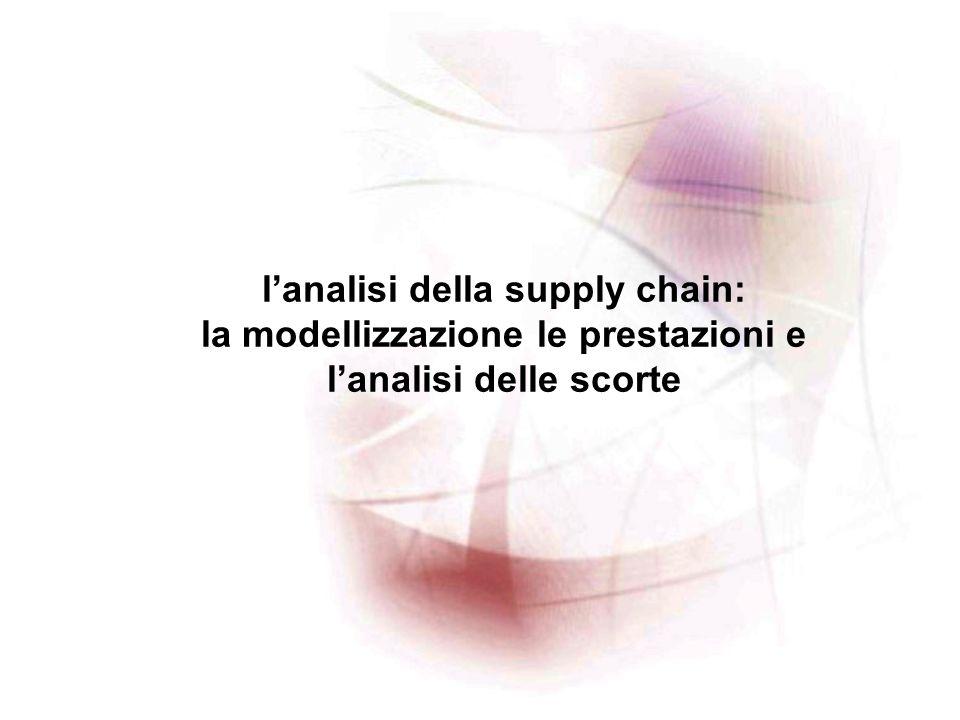 l'analisi della supply chain: la modellizzazione le prestazioni e l'analisi delle scorte