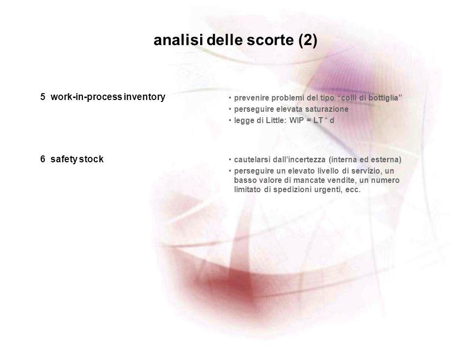 analisi delle scorte (2)