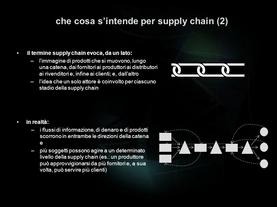 che cosa s'intende per supply chain (2)