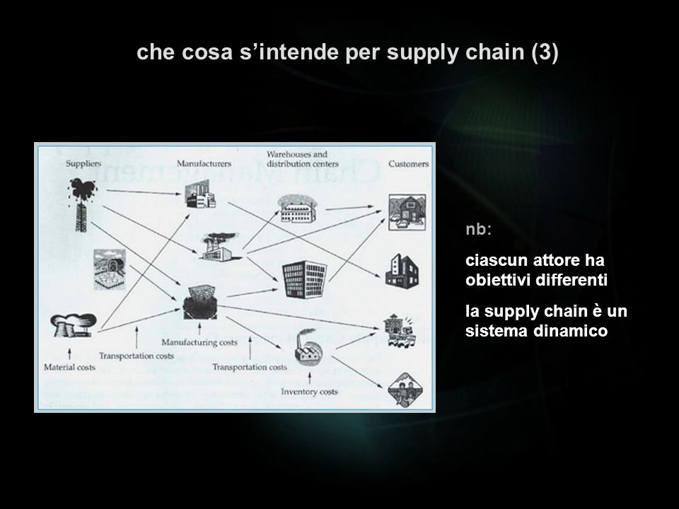 che cosa s'intende per supply chain (3)