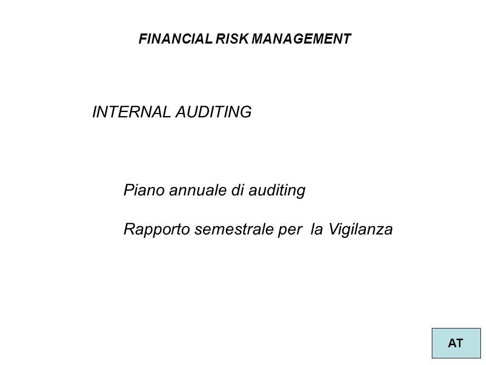 Piano annuale di auditing Rapporto semestrale per la Vigilanza