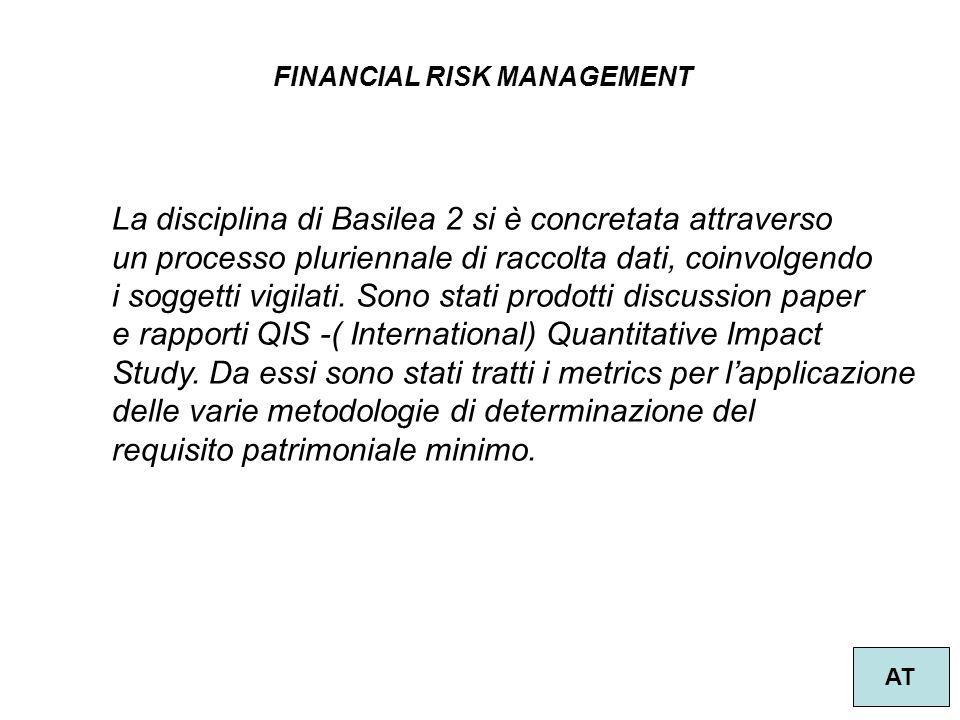 La disciplina di Basilea 2 si è concretata attraverso