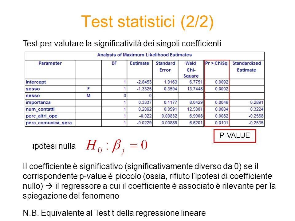Test statistici (2/2) Test per valutare la significatività dei singoli coefficienti. P-VALUE. ipotesi nulla.