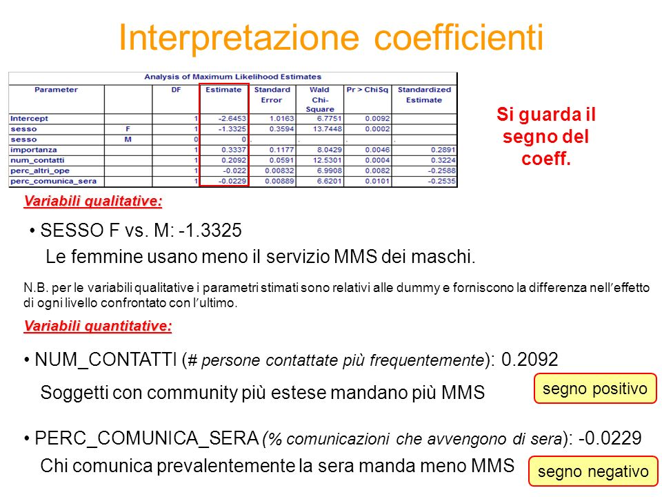 Interpretazione coefficienti