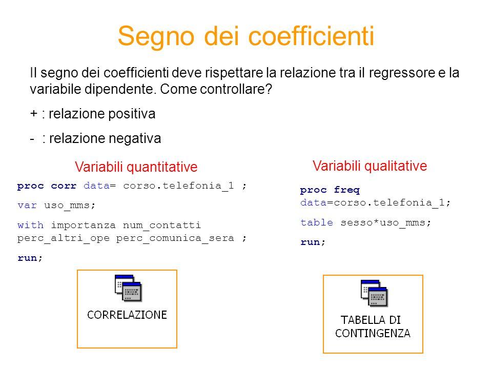 Segno dei coefficienti