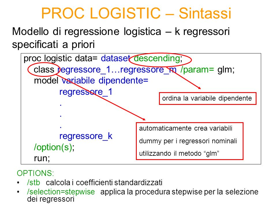 PROC LOGISTIC – Sintassi