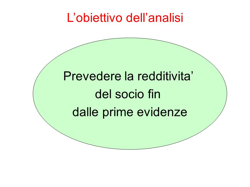 L'obiettivo dell'analisi