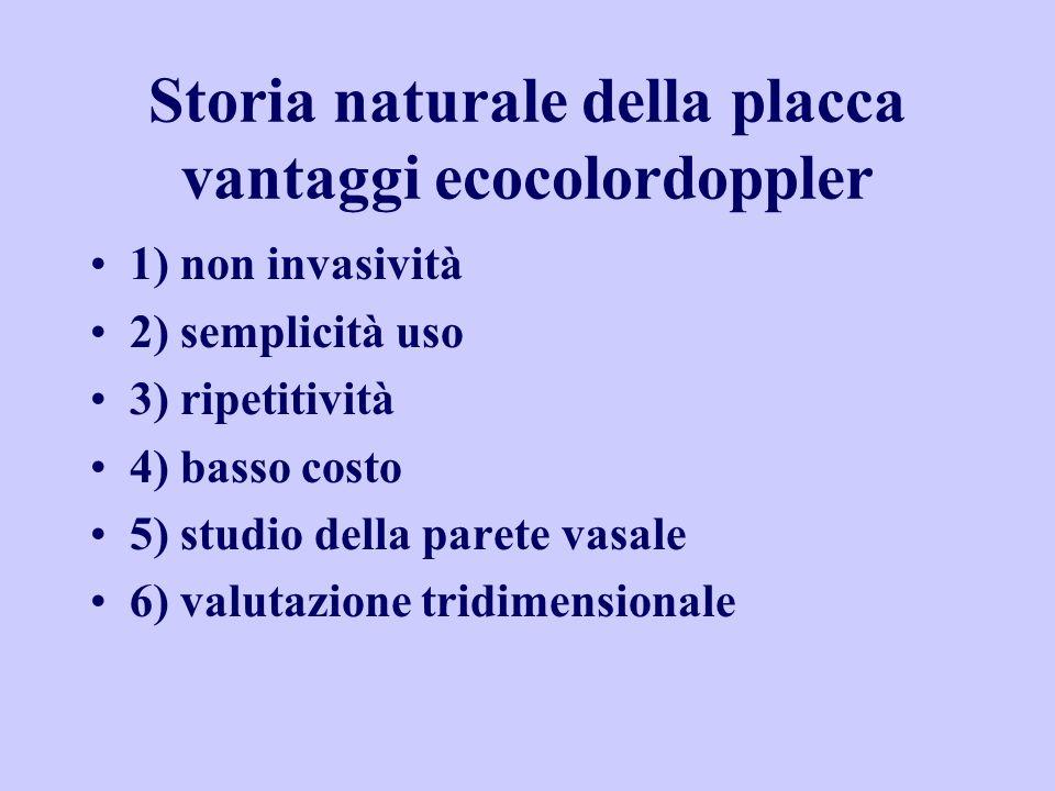 Storia naturale della placca vantaggi ecocolordoppler