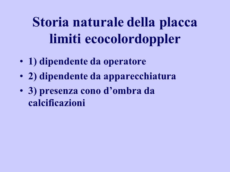 Storia naturale della placca limiti ecocolordoppler
