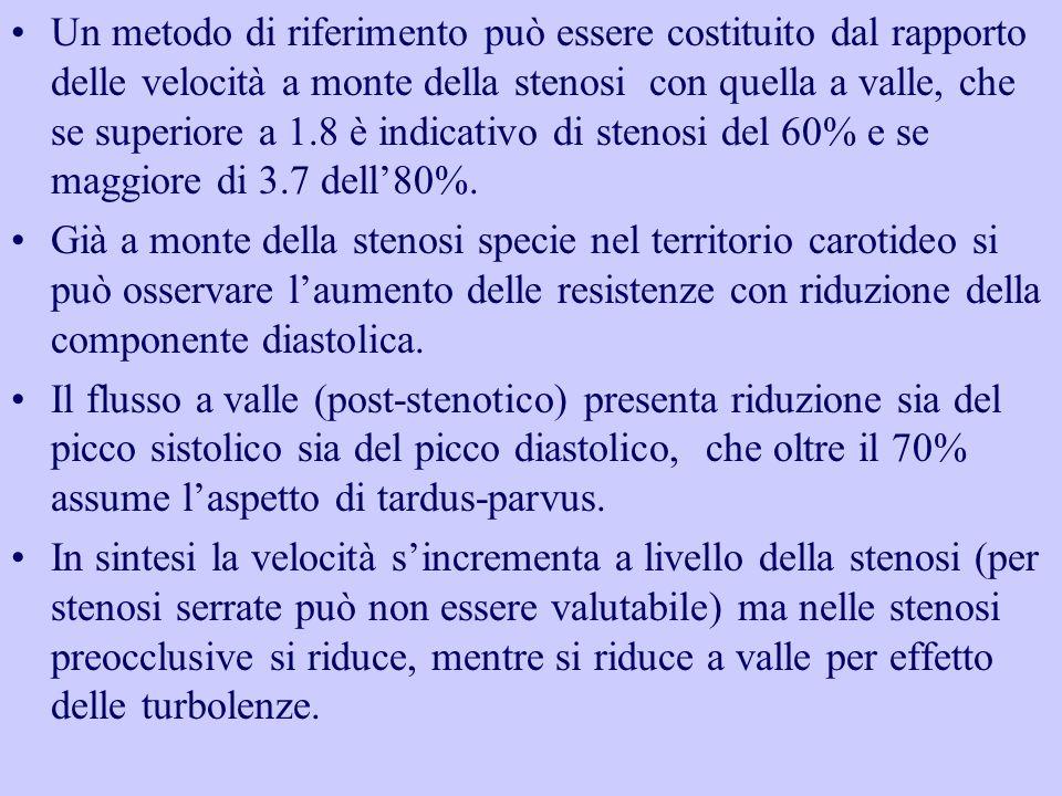Un metodo di riferimento può essere costituito dal rapporto delle velocità a monte della stenosi con quella a valle, che se superiore a 1.8 è indicativo di stenosi del 60% e se maggiore di 3.7 dell'80%.