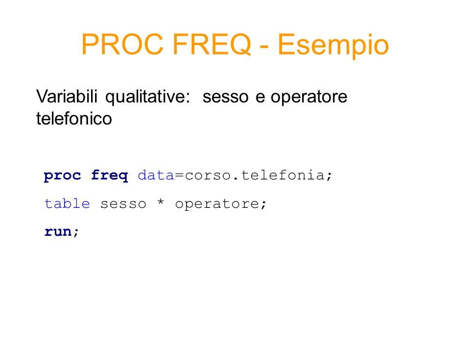 PROC FREQ - Esempio Variabili qualitative: sesso e operatore telefonico. proc freq data=corso.telefonia;