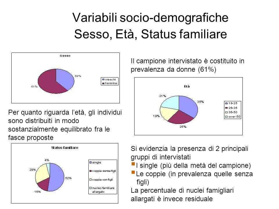 Variabili socio-demografiche Sesso, Età, Status familiare