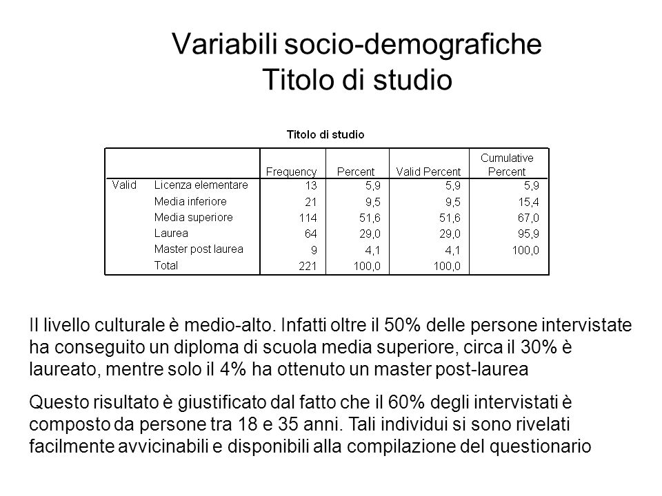 Variabili socio-demografiche Titolo di studio