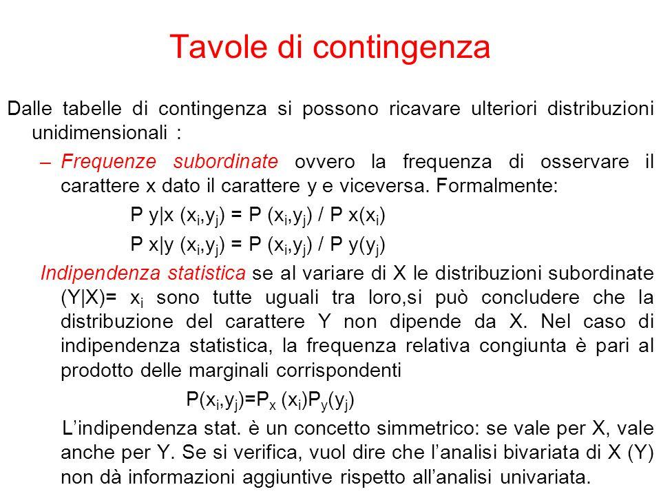 Tavole di contingenza Dalle tabelle di contingenza si possono ricavare ulteriori distribuzioni unidimensionali :