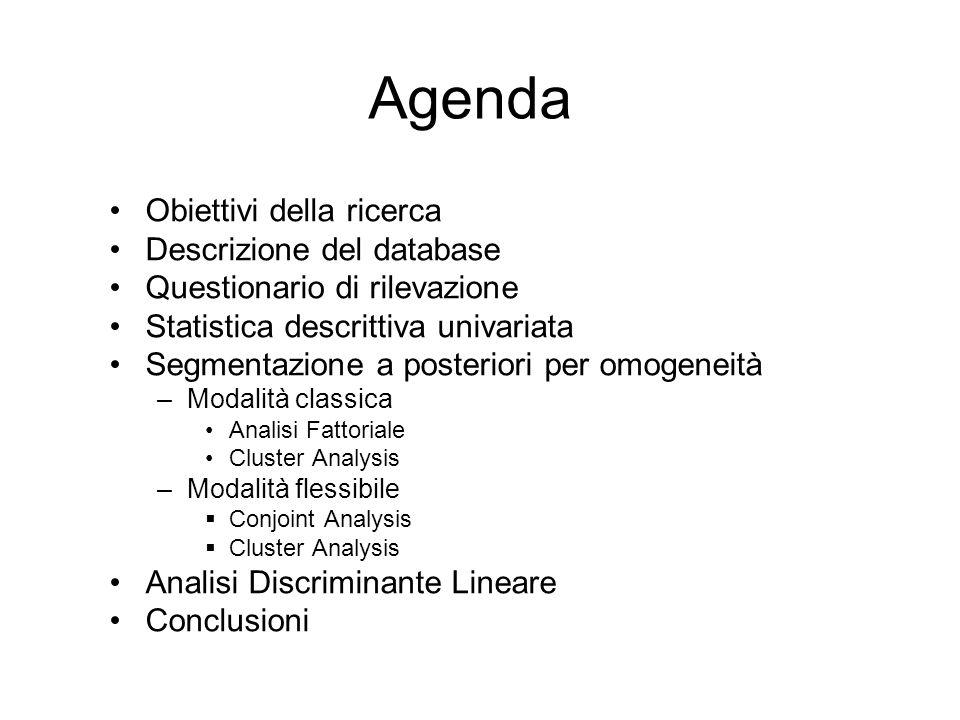 Agenda Obiettivi della ricerca Descrizione del database