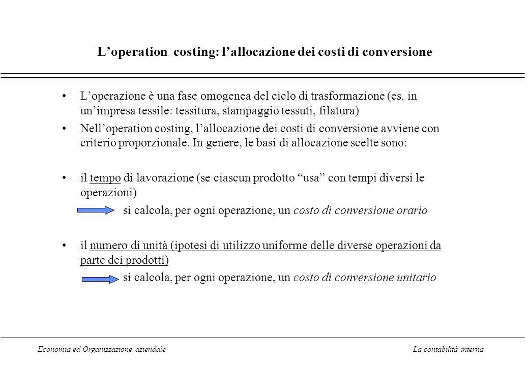 L'operation costing: l'allocazione dei costi di conversione
