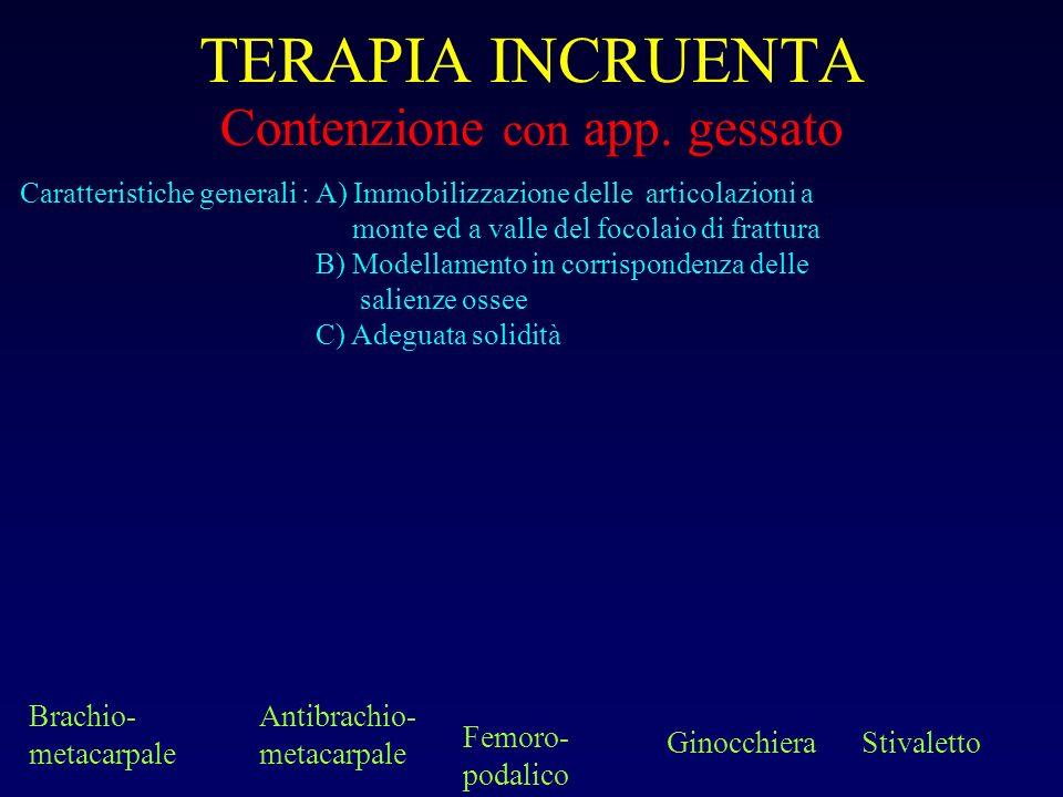 Contenzione con app. gessato