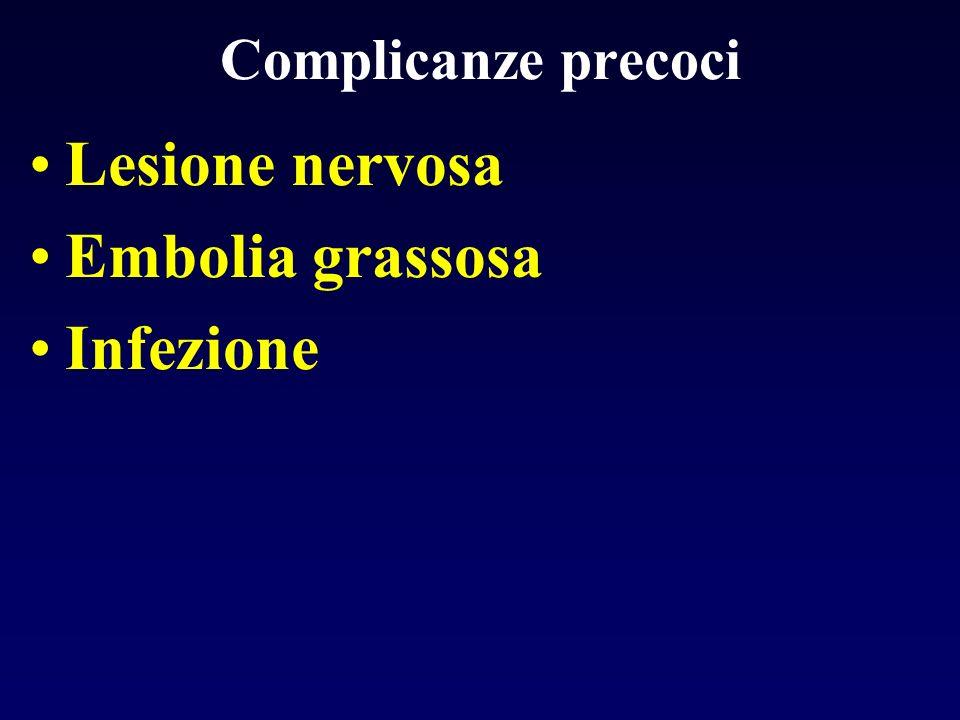 Complicanze precoci Lesione nervosa Embolia grassosa Infezione