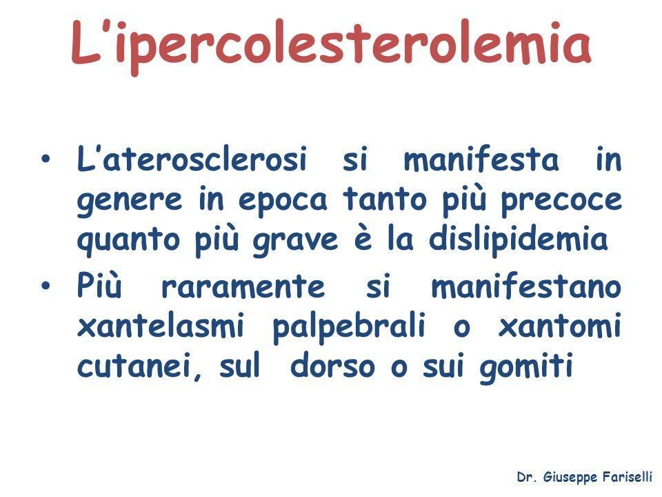 L'ipercolesterolemia