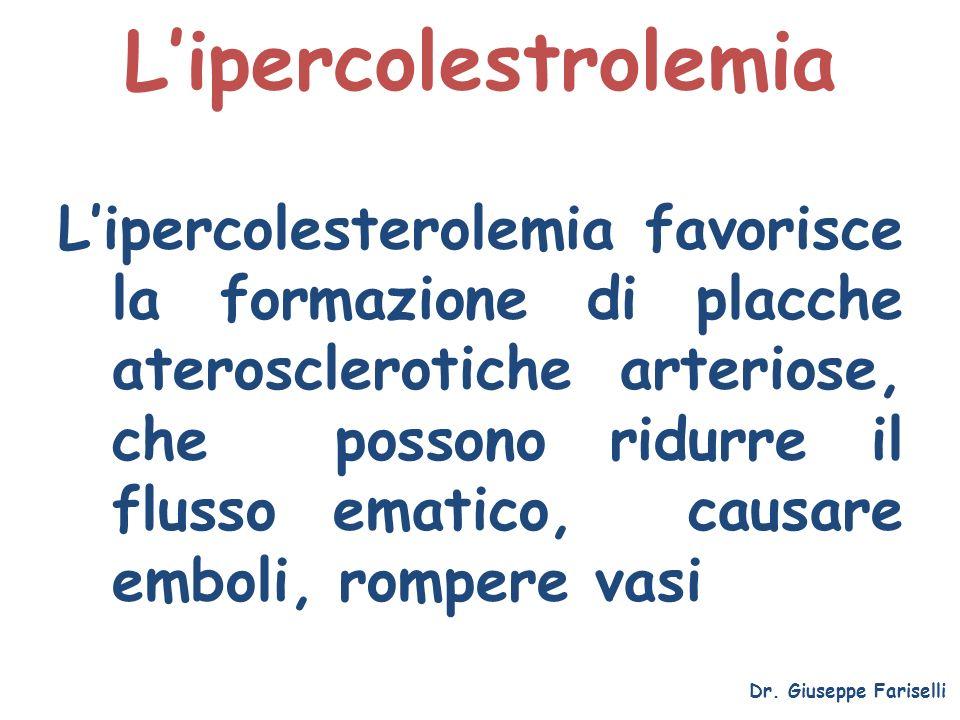 L'ipercolestrolemia