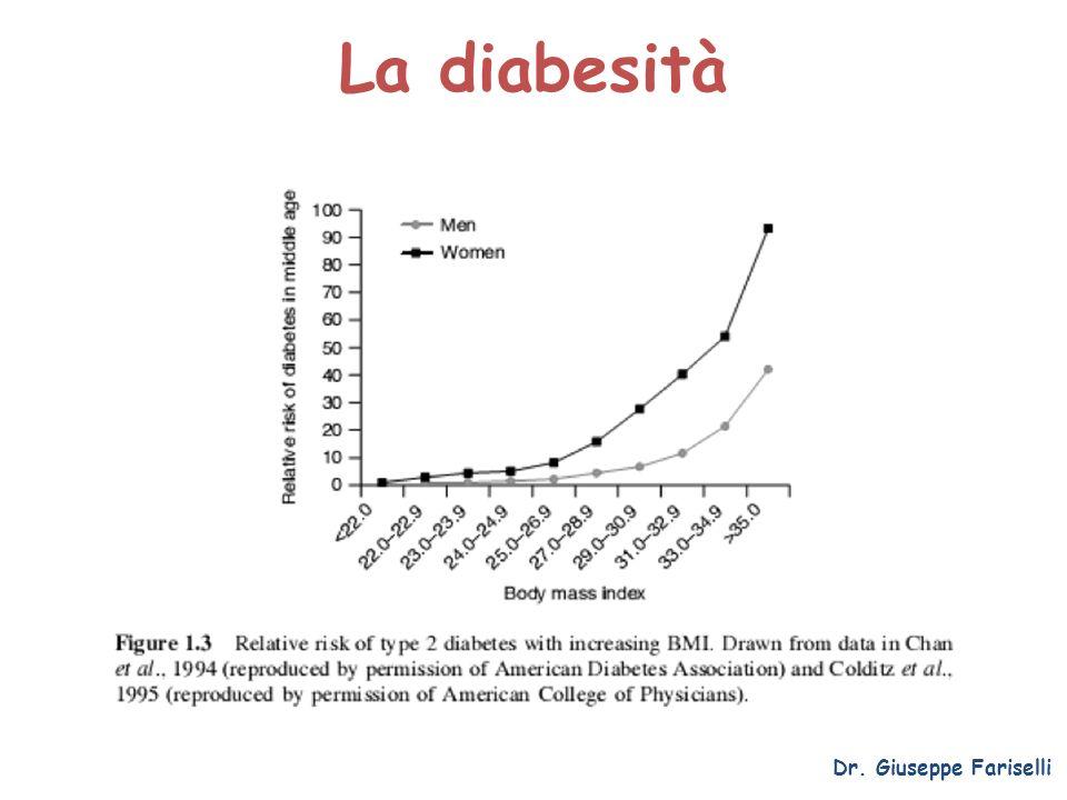La diabesità Dr. Giuseppe Fariselli