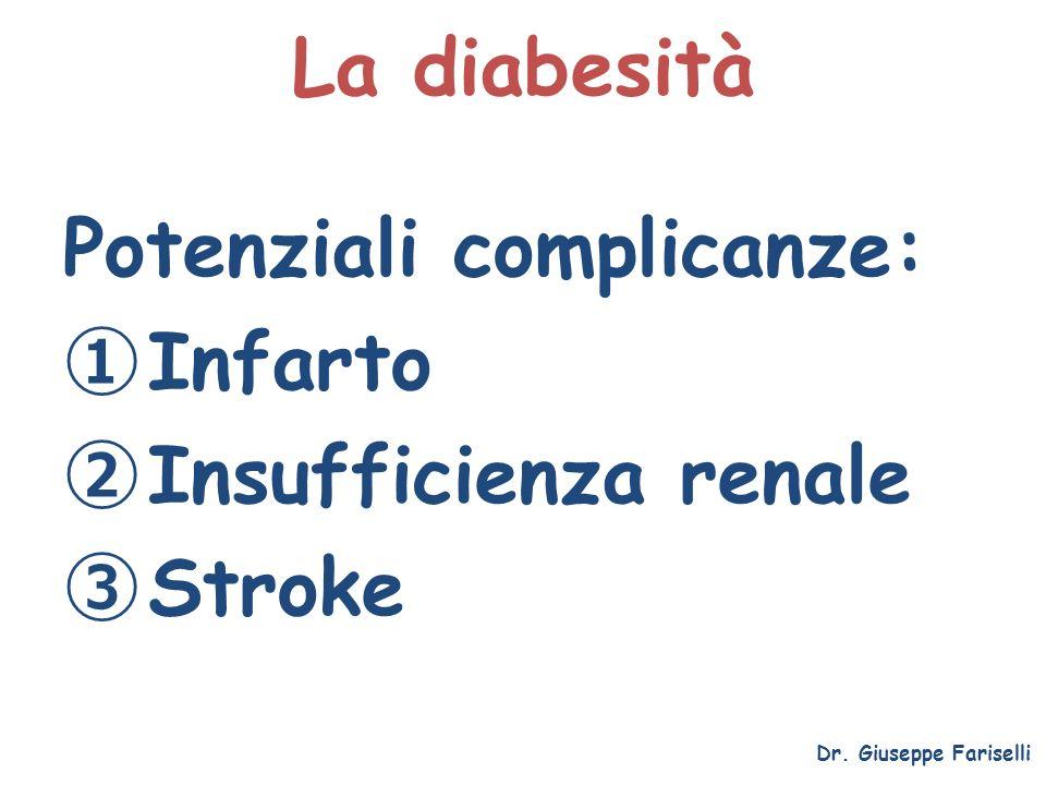 Potenziali complicanze: Infarto Insufficienza renale Stroke