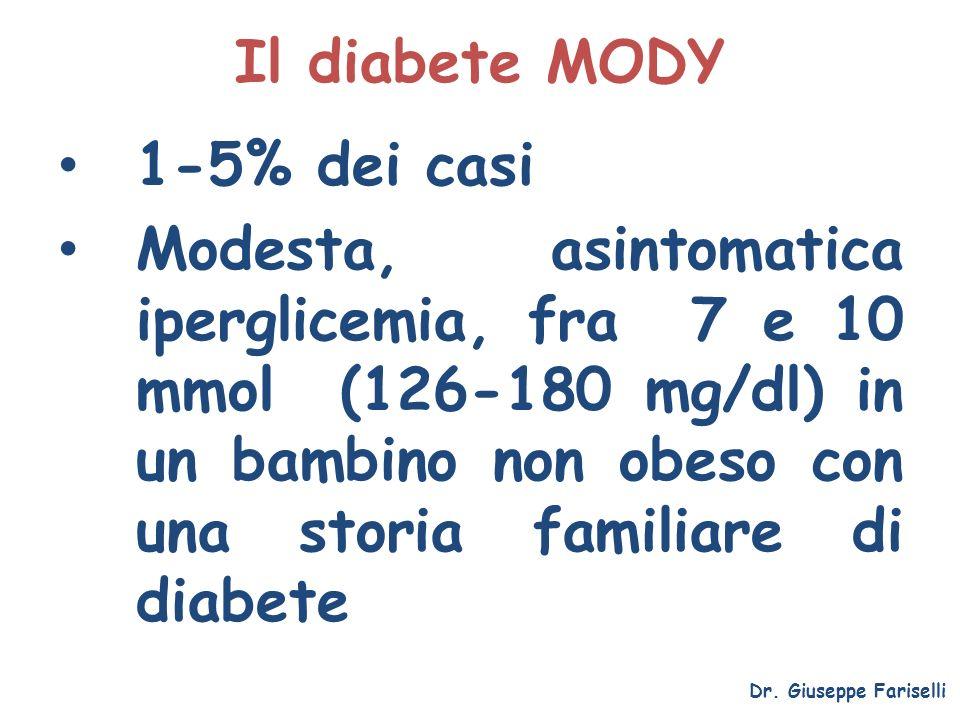 Il diabete MODY 1-5% dei casi