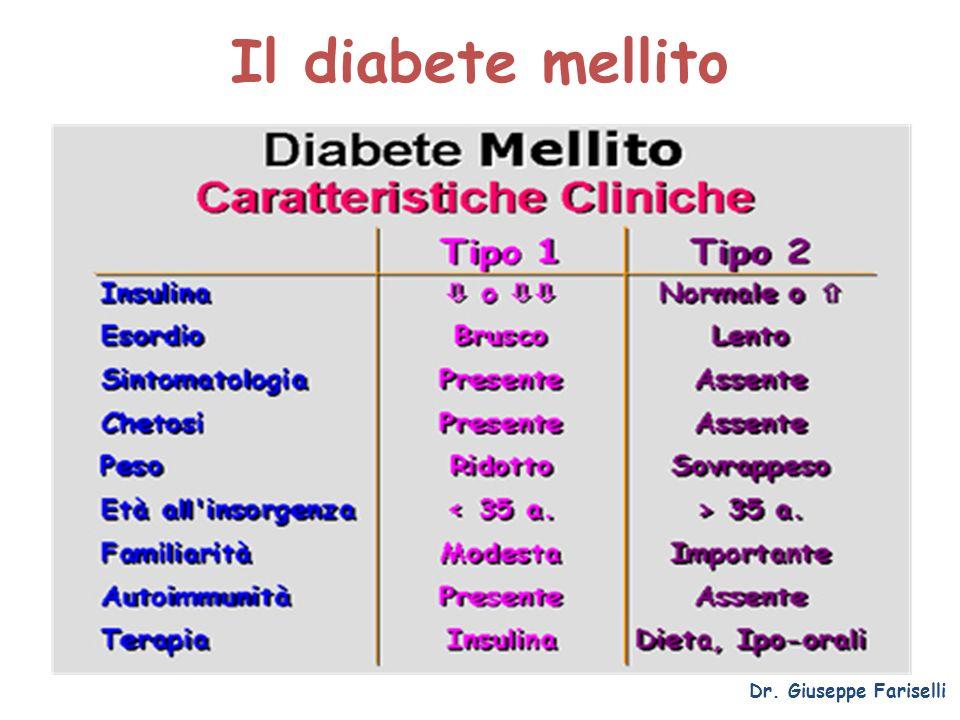 Il diabete mellito Dr. Giuseppe Fariselli