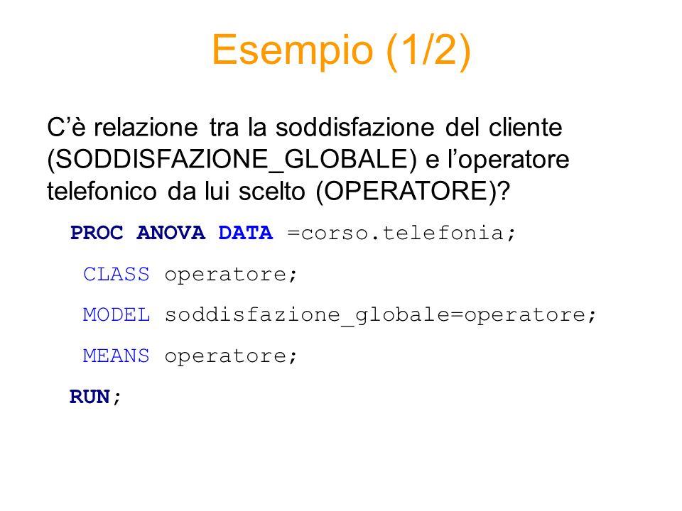 Esempio (1/2) C'è relazione tra la soddisfazione del cliente (SODDISFAZIONE_GLOBALE) e l'operatore telefonico da lui scelto (OPERATORE)