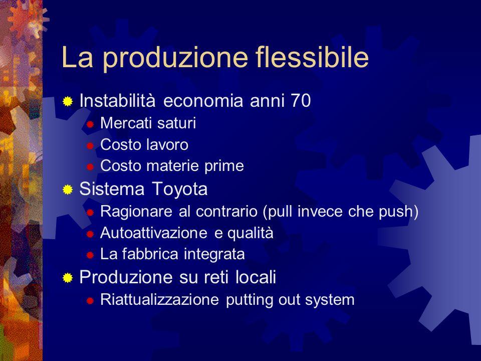 La produzione flessibile