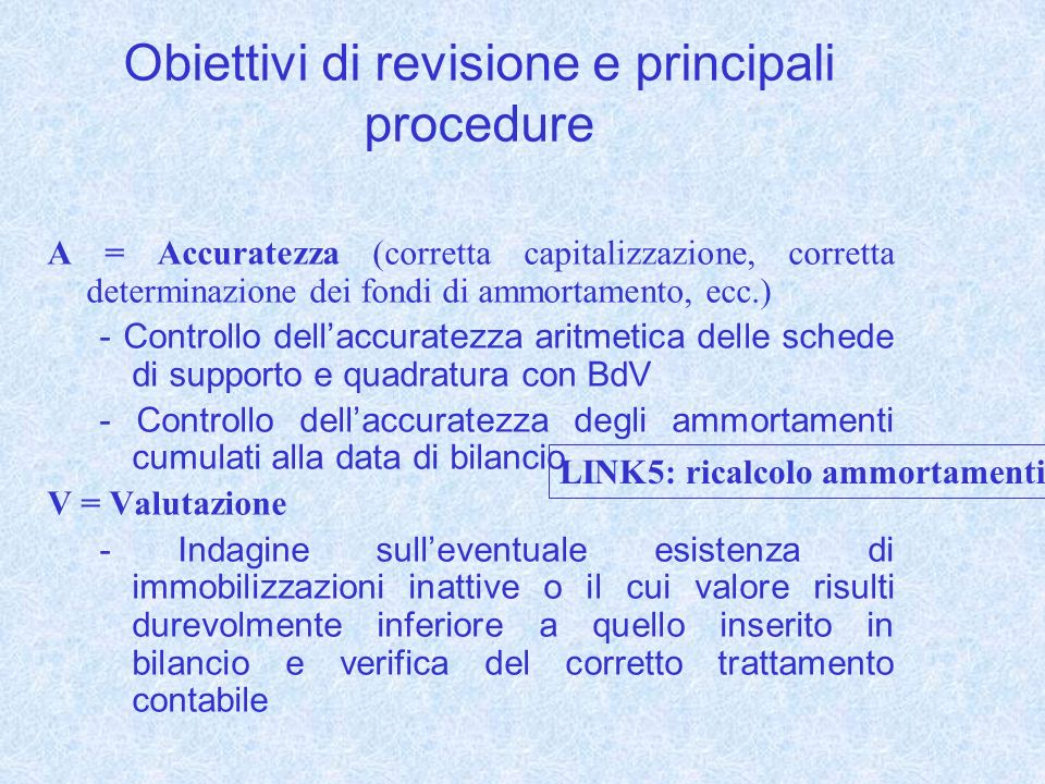 Obiettivi di revisione e principali procedure