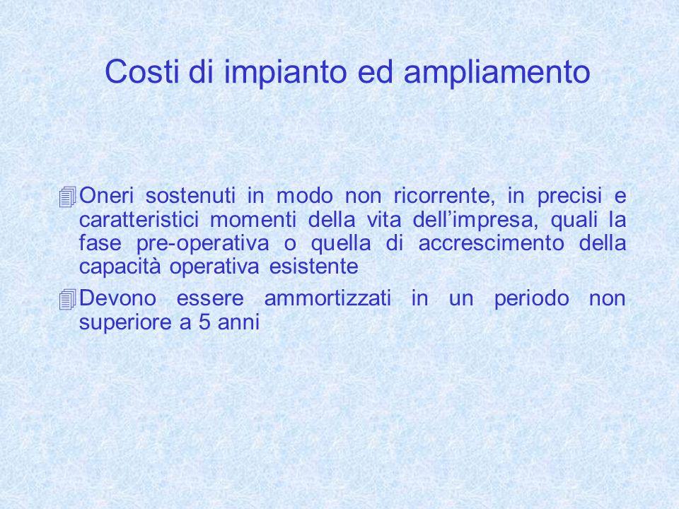 Costi di impianto ed ampliamento