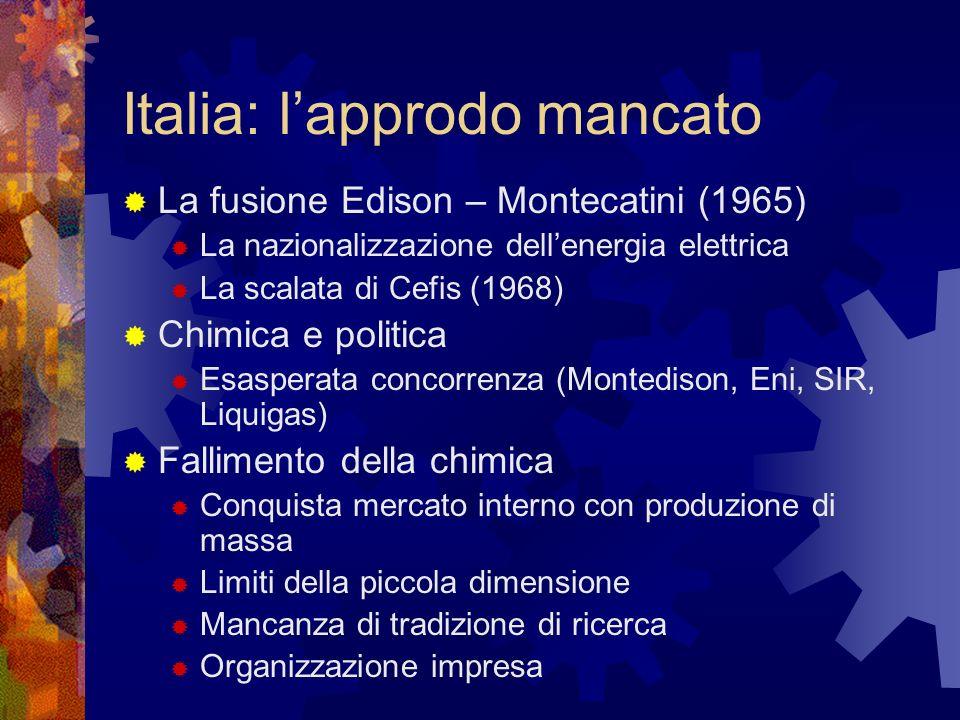 Italia: l'approdo mancato