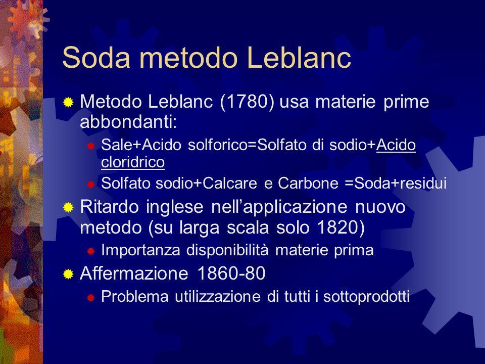 Soda metodo Leblanc Metodo Leblanc (1780) usa materie prime abbondanti: Sale+Acido solforico=Solfato di sodio+Acido cloridrico.