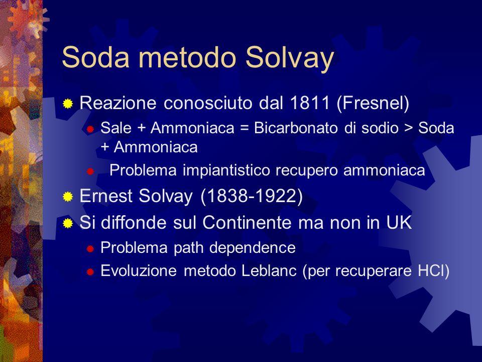 Soda metodo Solvay Reazione conosciuto dal 1811 (Fresnel)