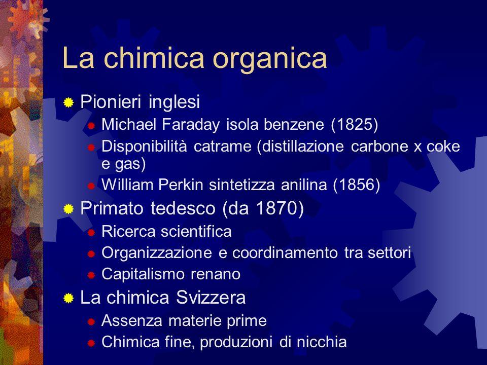 La chimica organica Pionieri inglesi Primato tedesco (da 1870)