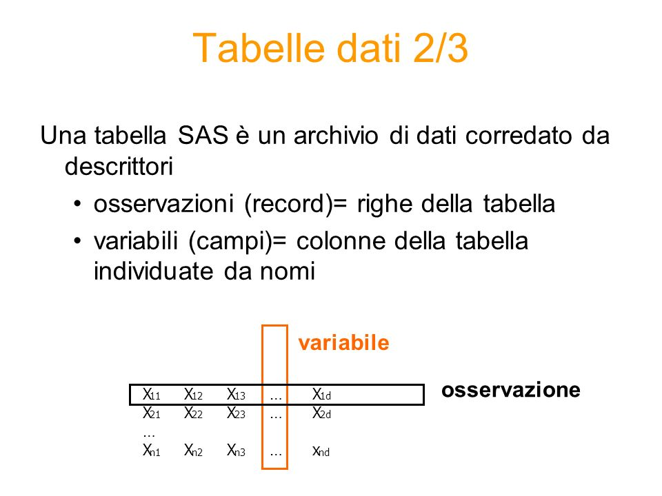 Tabelle dati 2/3Una tabella SAS è un archivio di dati corredato da descrittori. osservazioni (record)= righe della tabella.