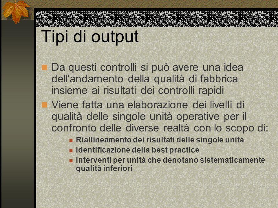 Tipi di outputDa questi controlli si può avere una idea dell'andamento della qualità di fabbrica insieme ai risultati dei controlli rapidi.