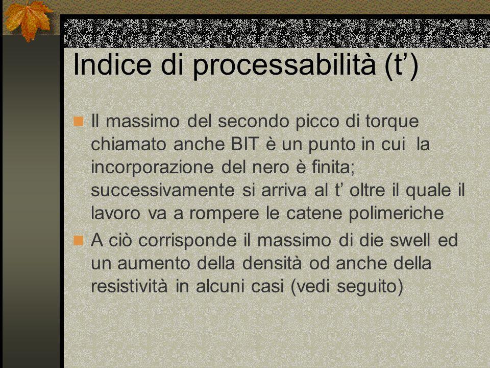 Indice di processabilità (t')