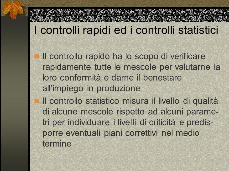 I controlli rapidi ed i controlli statistici