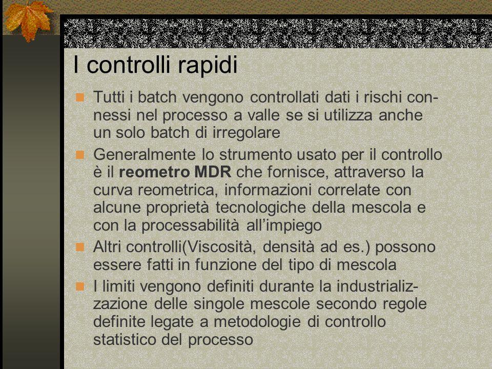 I controlli rapidi Tutti i batch vengono controllati dati i rischi con-nessi nel processo a valle se si utilizza anche un solo batch di irregolare.