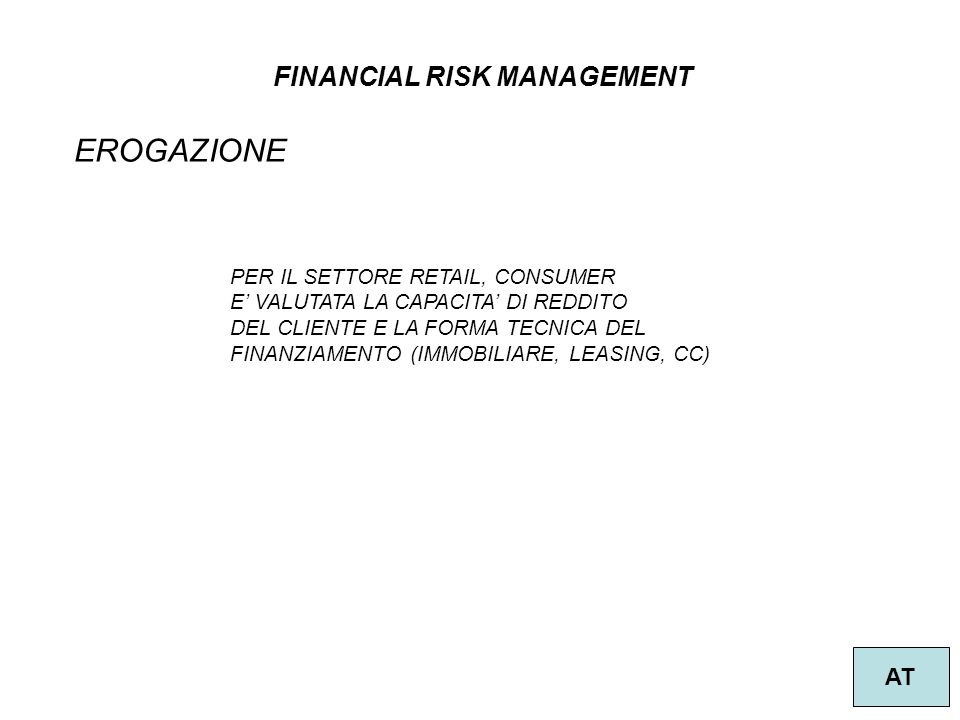 EROGAZIONE FINANCIAL RISK MANAGEMENT AT