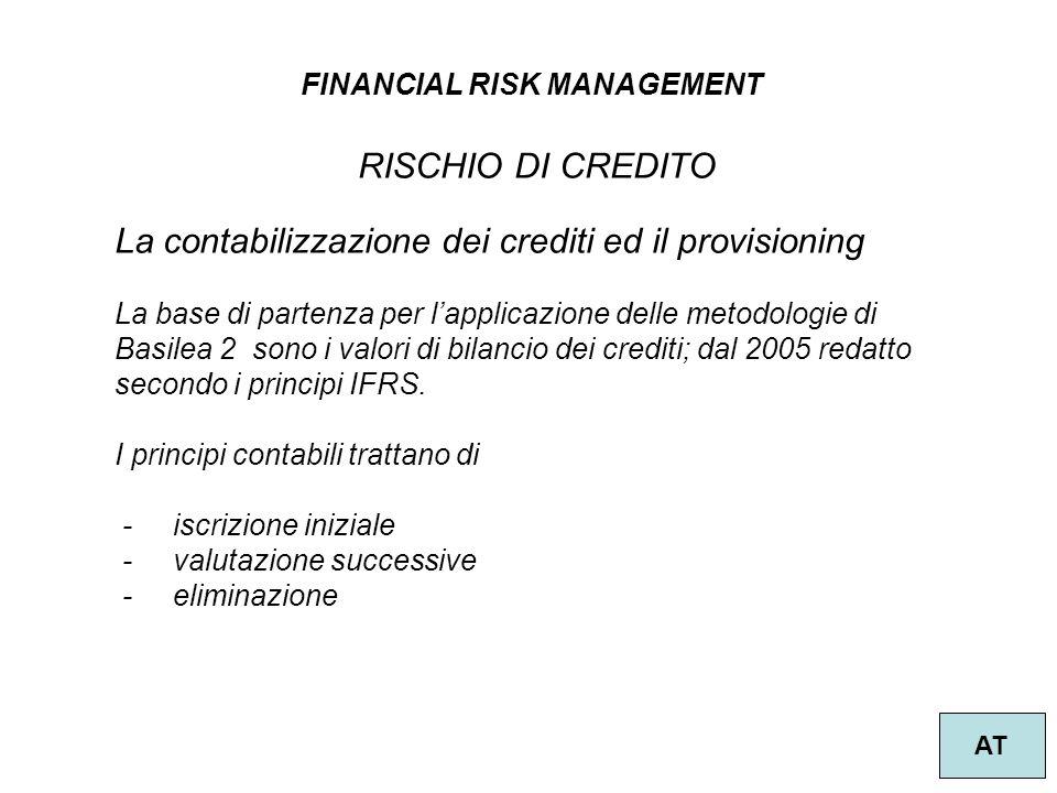 La contabilizzazione dei crediti ed il provisioning