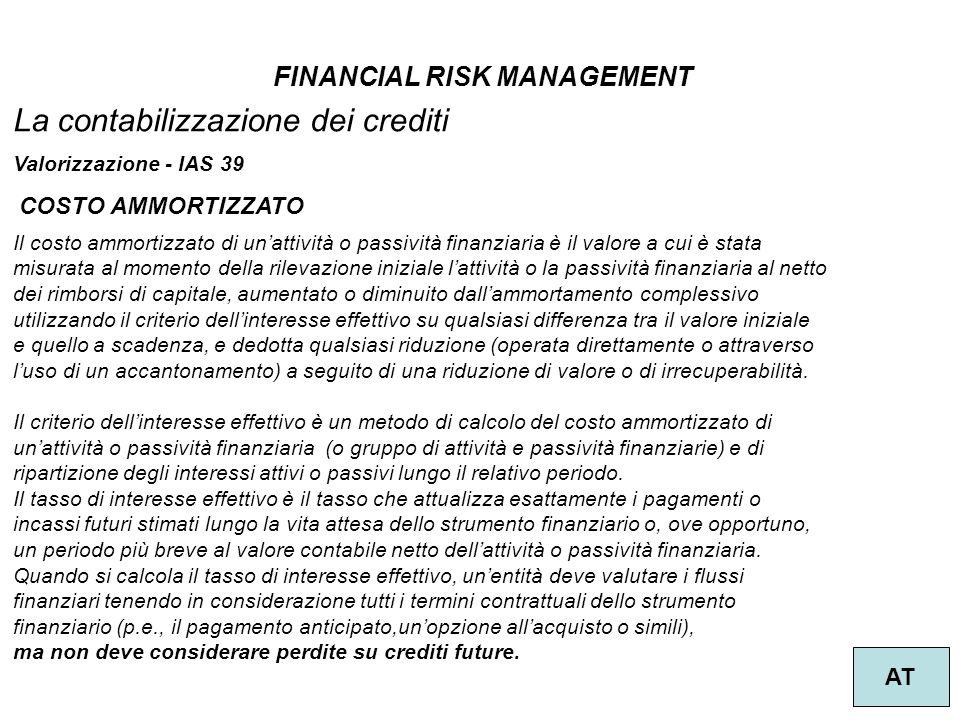 La contabilizzazione dei crediti