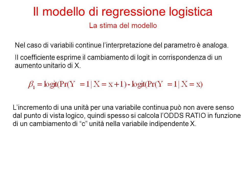 Il modello di regressione logistica