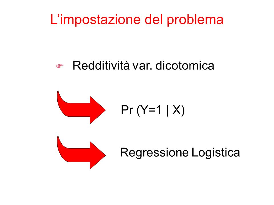 L'impostazione del problema