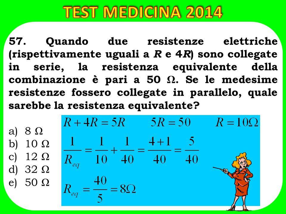 TEST MEDICINA 2014