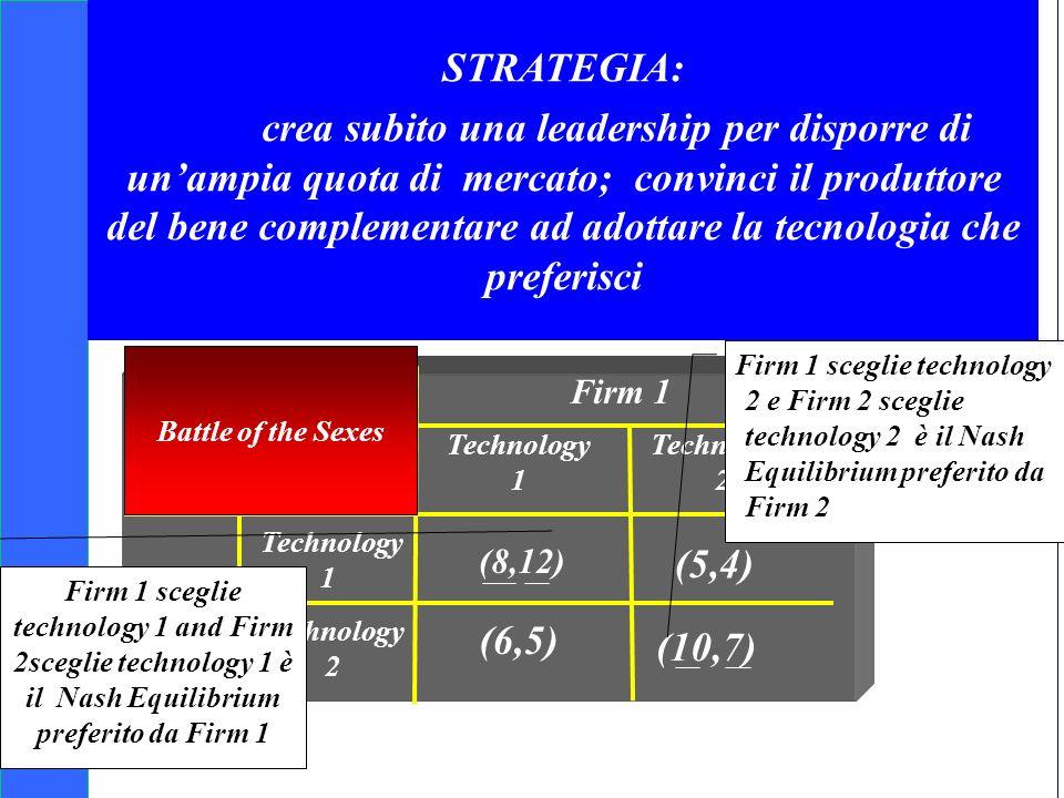 Competizione e compatibilità tecnologica