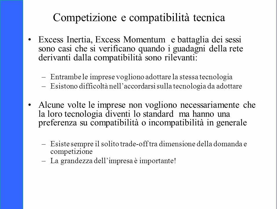 Competizione e compatibilità tecnica